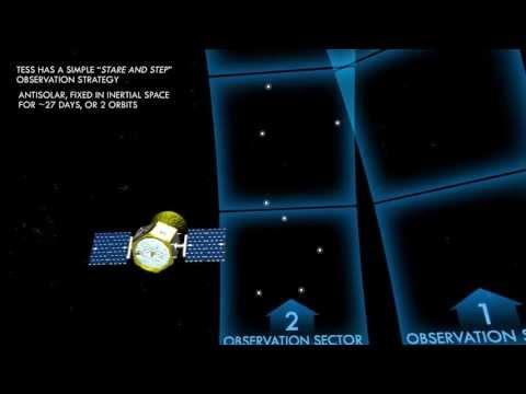 Transiting Exoplanet Survey Satellite (TESS)