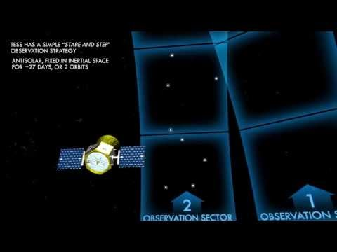 Transiting Exoplanet Survey Satellite (TESS)