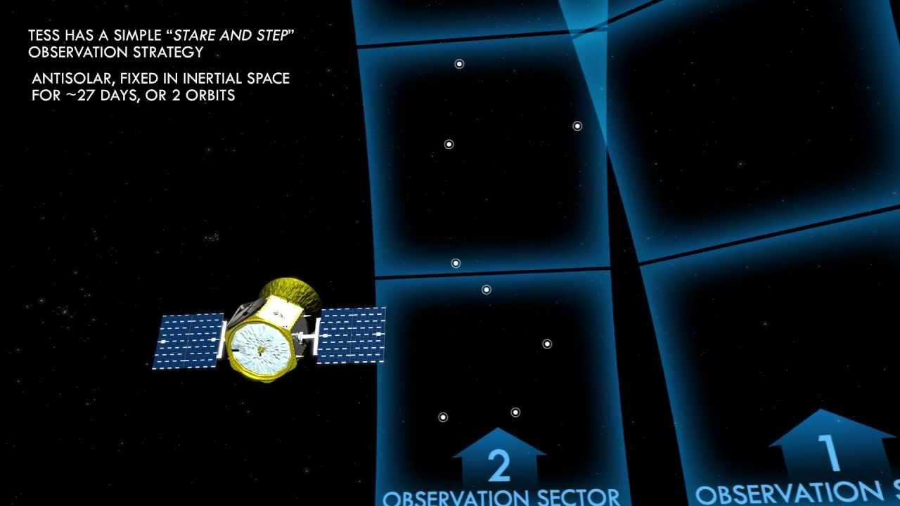 Transiting Exoplanet Survey Satellite (TESS) - YouTube