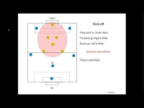 Juventus Barcelona Live Streaming Links