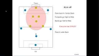 soccer 6v6 attack how to score lots of goals