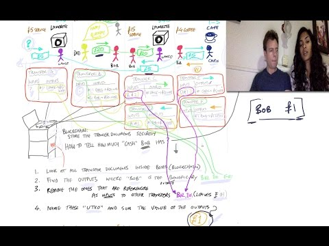 ep 11: Introduction to transaction inputs/outputs, UTXO - cash analogy