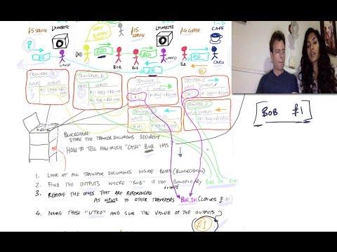 ep 11: Introduction to transaction inputs/outputs, UTXO - cash analogy