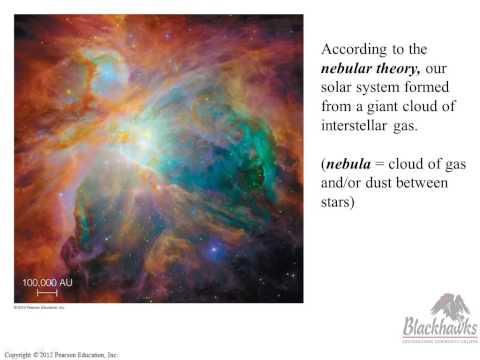 PHS151 Nebular Theory Pt1