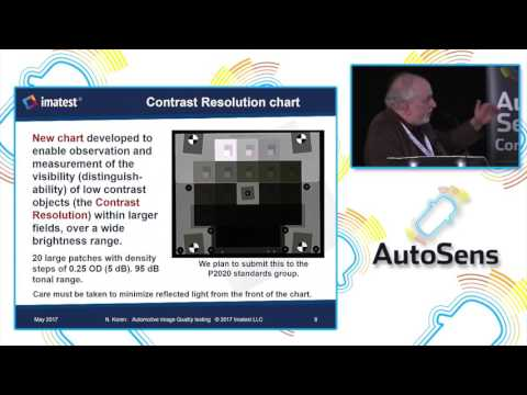 Challenges in Automotive Image Quality