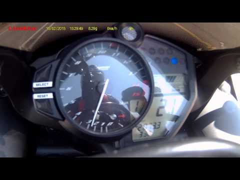Yamaha R1 Top Speed, 0 to over 300 Kph in 18 seconds
