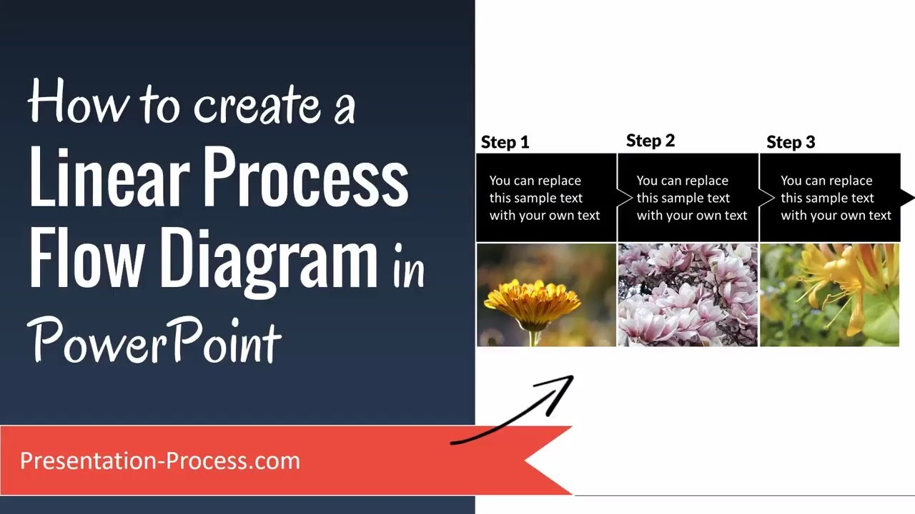 How To Create Linear Process Flow Diagram In Powerpoint Youtube Make