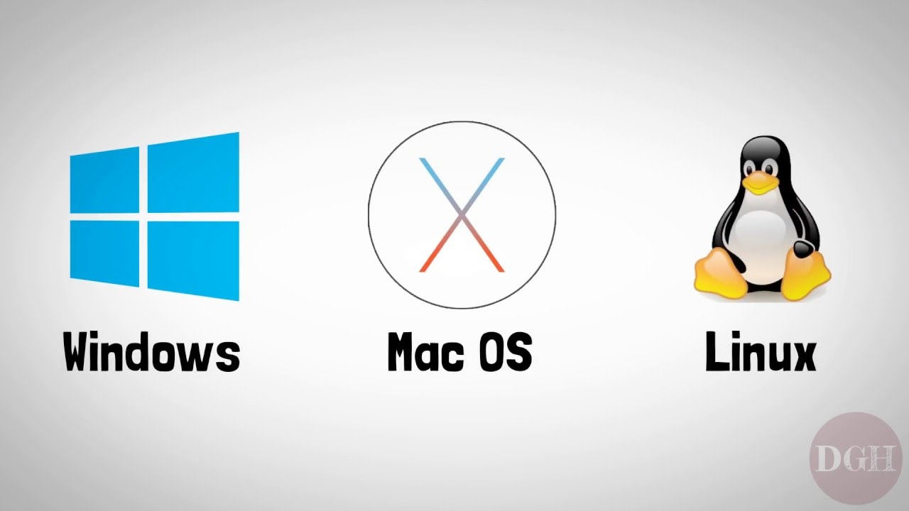 mac operating system essay