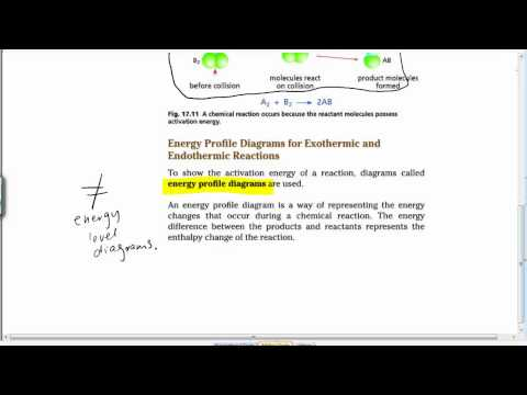 17.3 17.4 Activation Energy, Energy Profile Diagrams and Combustion of Fuels