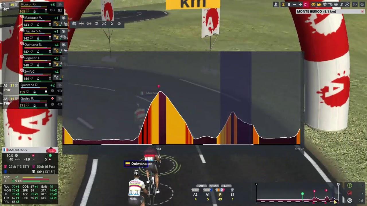 Giro DItalia 2021 Etappen Plan