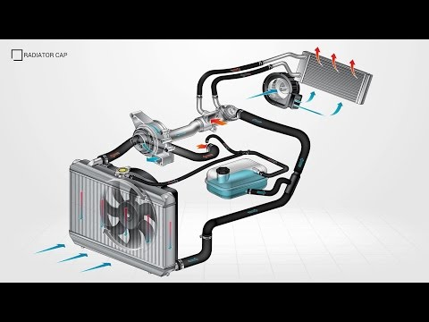 Cooling System Principles