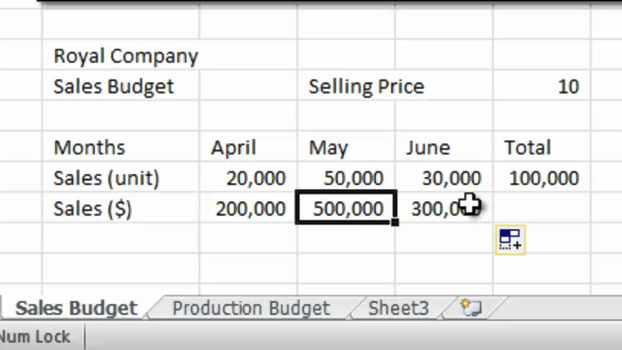 sales budget example Sales Budget - YouTube