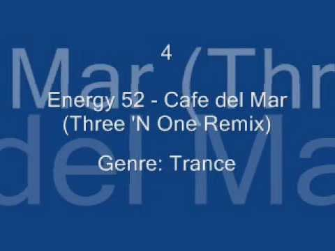 Best trance dance electronica house club anthems ever for Best house anthems