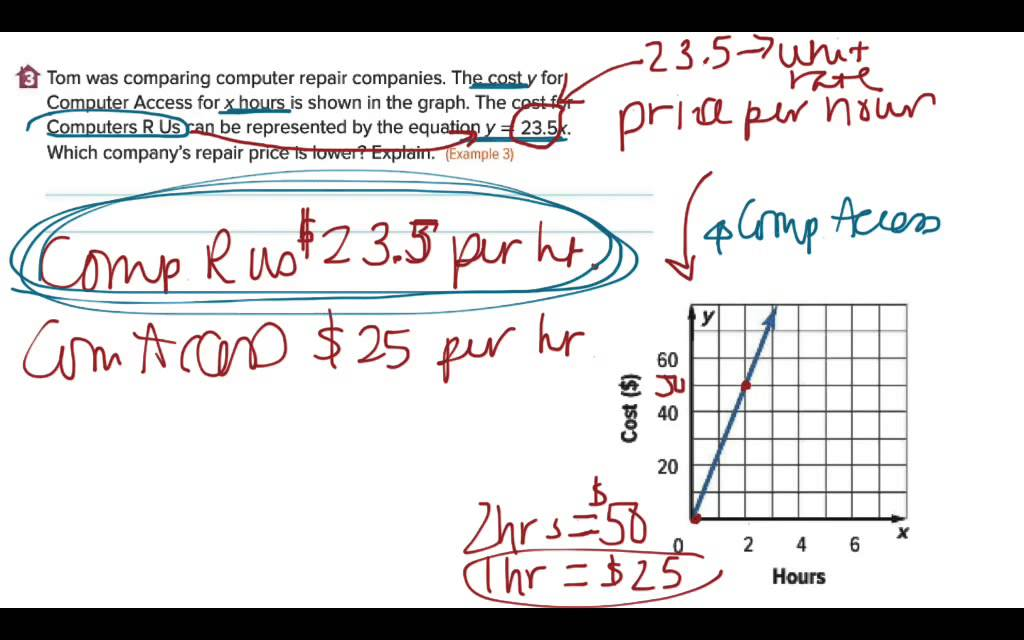 Lesson 3 Equations In Ymx Form Independent Practice Youtube