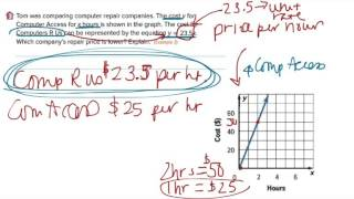 Lesson 3 - Equations in y=mx Form - INDEPENDENT PRACTICE