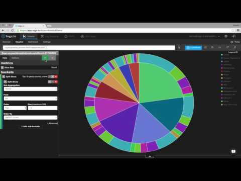 Creating Kibana Visualizations