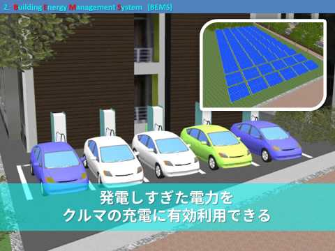Nagoya University Suzuki Lab 2014 - Energy Management Systems Part2 of 3 BEMS