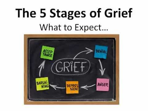 The 5 stages of grief explained youtube