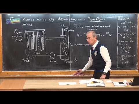 Урок 226 (осн). Реакция деления ядер. Термоядерная реакция