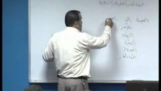 خصائص العقيدة الإسلامية   [4/41]