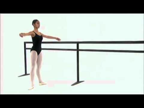 Conoce de ballet. Posiciones básicas.