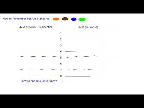 [DIAGRAM_3US]  How to remember 568A/568B wiring standards - YouTube | Remember Wiring Diagram 568b |  | YouTube