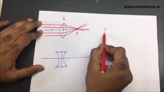 Convex lens and Concave lens (Part 1/4)