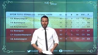 Süper Lig'de küme düşme potası
