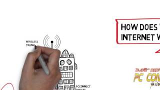 How Wireless Internet work?(Video Scribe Project., 2013-05-01T07:37:20.000Z)