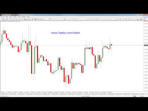 Find Forex Gaps Before Anyone Else Does