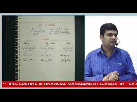 Financial Management (FM) - Cost of Capital