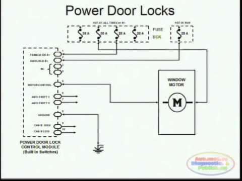 power door locks wiring diagram youtube. Black Bedroom Furniture Sets. Home Design Ideas
