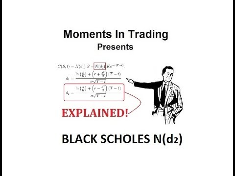 Black Scholes N(d2) EXPLAINED!