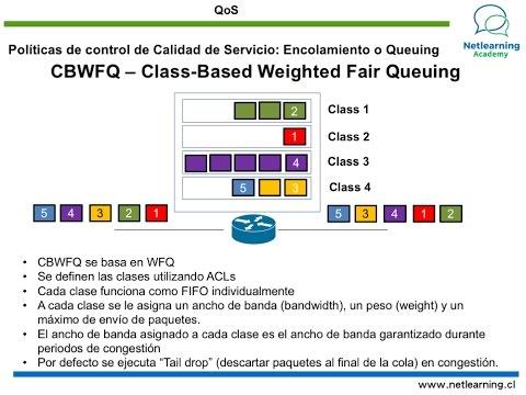 CCNA R&S v3.0 - Conceptos de Calidad de Servicio (QoS)