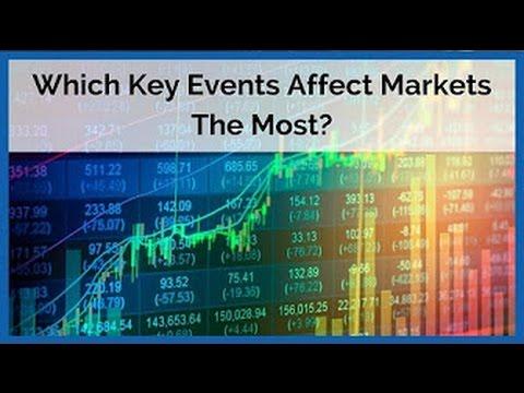 Top 4 Factors Affecting The Stock Market