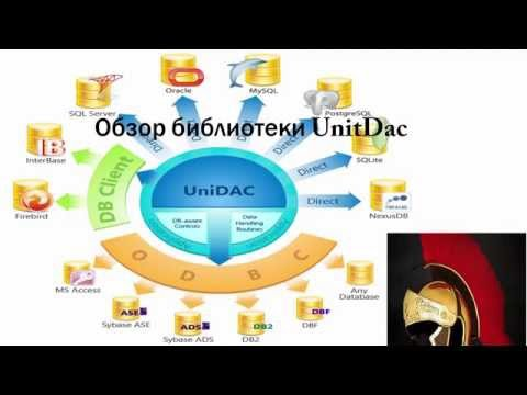 BACKUP (Transact-SQL)