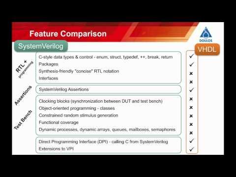 VHDL versus SystemVerilog