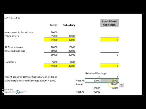 ACCA F7 - Consolidated SOFP #3 - Post Acquisition Retained Earnings