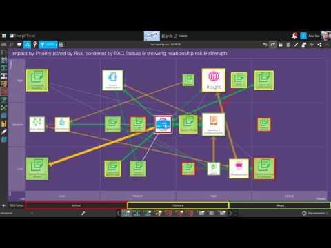 SharpCloud for FinTech