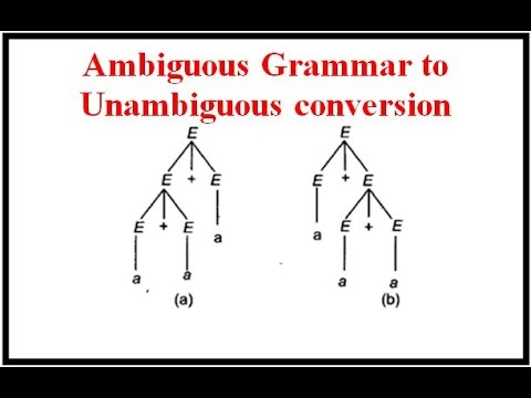 Ambiguous Grammar to Unambiguous conversion