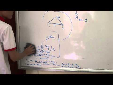 [VẬT LÍ] Những vấn đề vật lý hay và khó (phần 2)