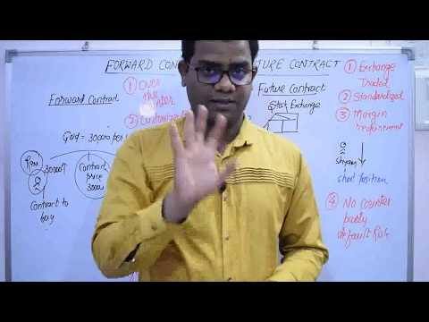FORWARD CONTRACT AND FUTURE CONTRACT DERIVATIVES BY CA PAVAN