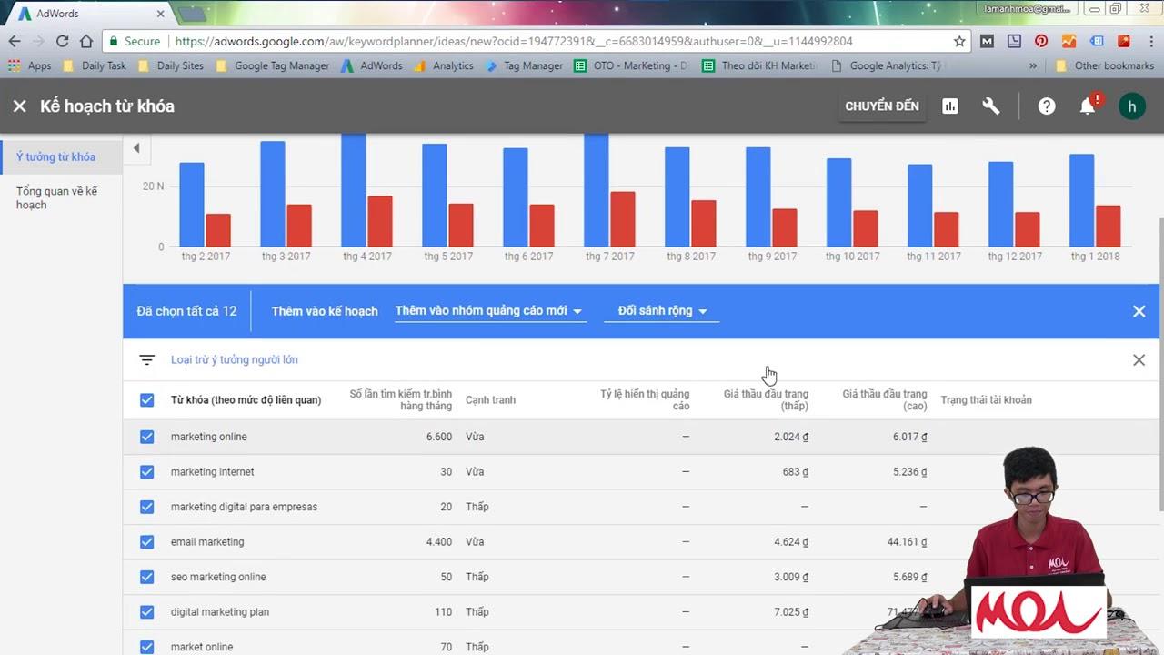 [Google AdWords] Phân Tích Từ Khóa – Keyword Planner