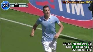 Download Video Miroslav Klose - 55 goals in Serie A (part 1/2): 1-28 (Lazio 2011-2013) MP3 3GP MP4