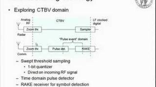 Impulse-based ultra-wide-band (UWB) radio systems and applications