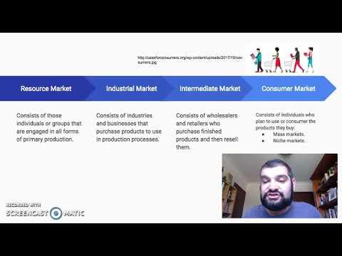 HSC Business Studies Marketing: Types of Markets