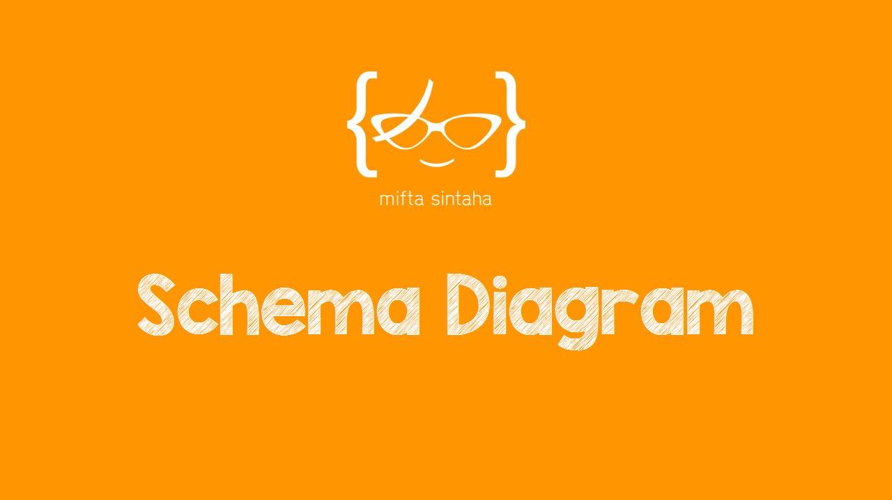 Database Systems - Schema Diagram