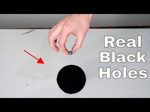 What Actually Happens When You Drop Something into a Real Black Hole?