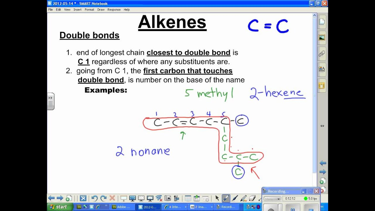 Alkane Review Of Naming Alkene And Alkyne Introduction