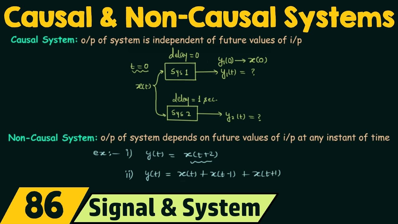 Discrete signals system properties; linear, causal, time.